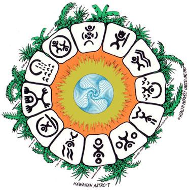 Original Capricorn Sign Symbol